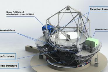 La estructura del telescopio TMT avanza y ya está lista para la producción
