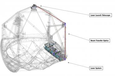 El sistema de estrellas láser guía de TMT supera el hito del diseño